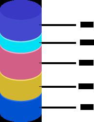 distribution6